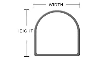 Determine length and width